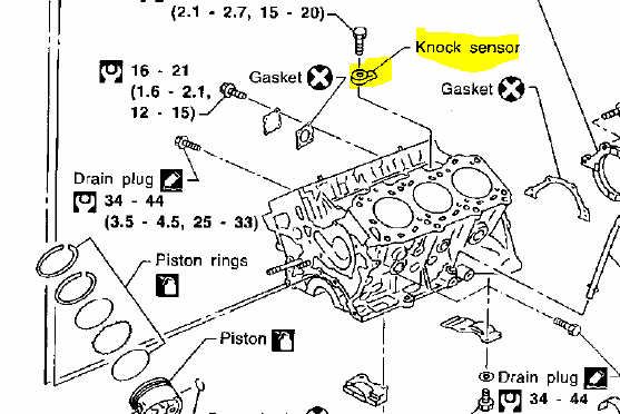 Knock Sensor Location On 1999 Infiniti G20 further 15 Hp Kohler Engine Diagram in addition Trailer Wiring Diagrams 2000 Gmc Yukon Xl furthermore 99 Honda Civic Lx Engine Diagrams besides 8. on wiring harness for 1998 nissan maxima