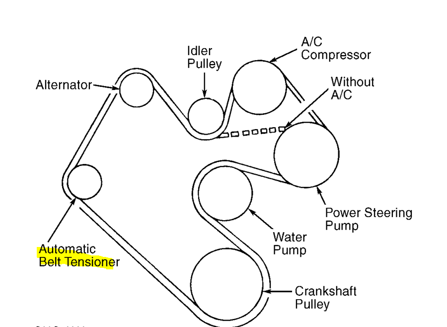 2012 dodge avenger serpentine belt diagram