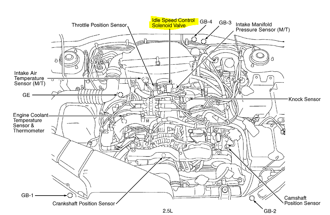 subaru engine layout diagram subaru wiring diagrams online