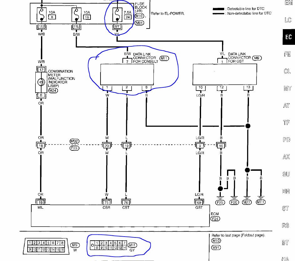 obd socket wiring diagram wiring diagram troubleshooting obd ii link connector obd socket wiring diagram