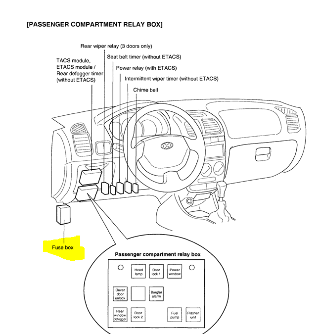 hyundai accent fuse box wiring diagrams online