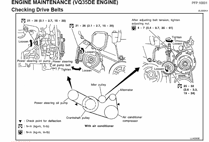 How Do You Change The Drive Belt On A 2006 Nissan Altima 3 5