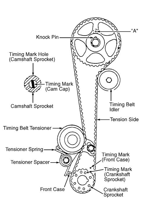 hyundai sonata 2001 engine diagram