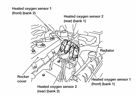 2006 honda civic engine codes