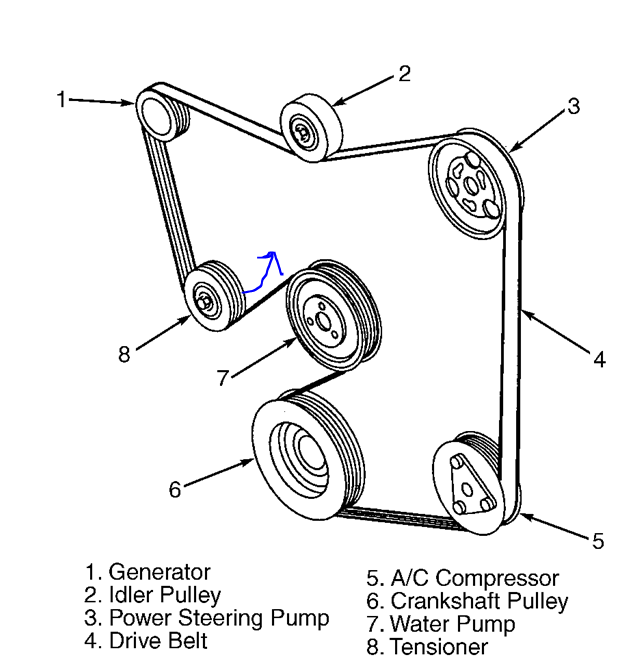 1996 Mercury Mystique Engine Diagram Get Free Image