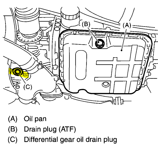 2011 Subaru Forester Transmission: Where Is The Front Differential Drain Plug On A 2005