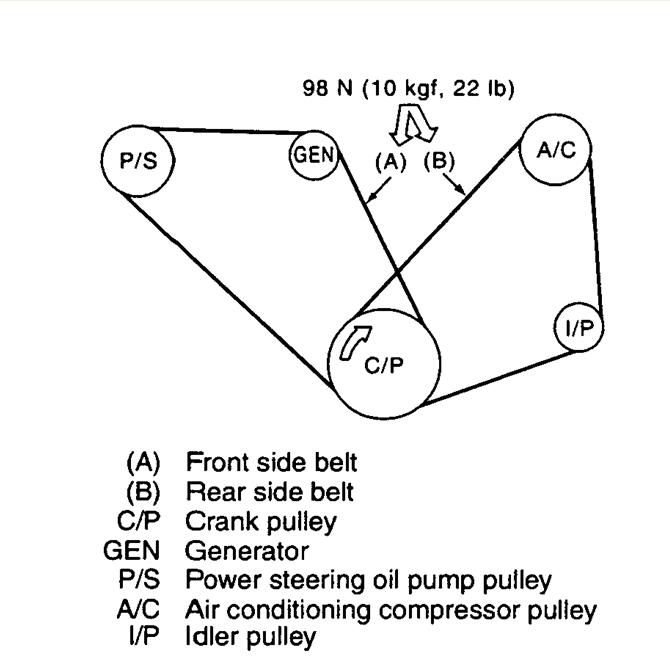 2003 subaru outback pulley diagram
