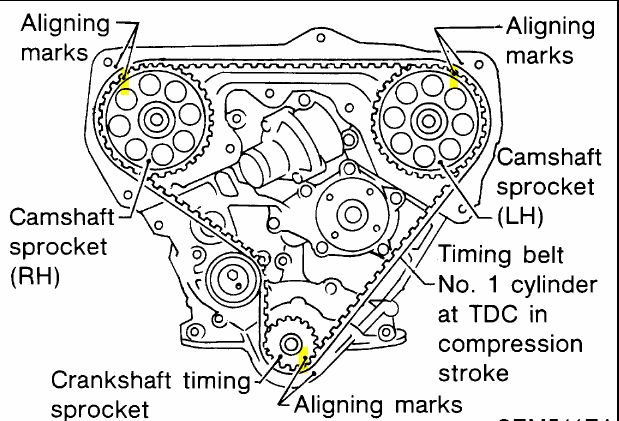 4yqix Nissan Datsun Xterra Se Went Replace Timing Belt besides Timing Belt Water Pump Replace Cost additionally 2000 Dodge Stratus 2 0 Engine likewise Disconnect Timing Belt From Camshaft Timing Pulleys besides 98 Toyota Avalon V6 Wiring Diagram. on 2004 toyota sienna v6 firing order