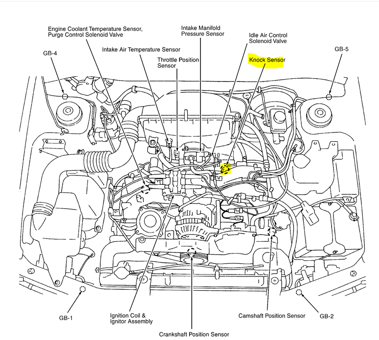 i need help diagnosing a 1999 subaru impreza  i have a