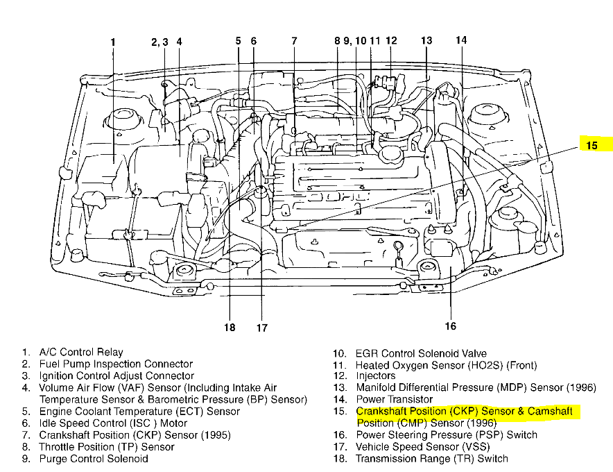 Wiring Diagram For Hyundai Sonata on 2000 Volvo S80 Fuse Diagram