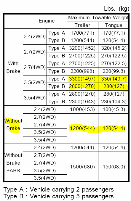 I Have A 2003 Hyundai Santa Fe 3 5 V6 2 Wd I Would Like