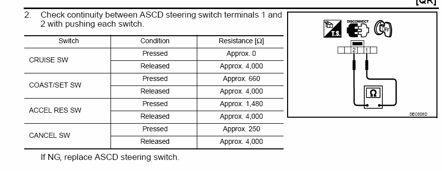 having a po1564 ascd steering code problem need help
