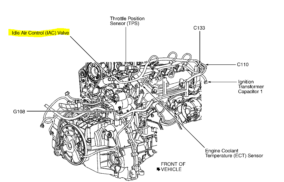 2001 ford escape engine diagram  2001  free engine image