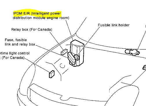Infiniti g headlight wiring diagram get free image