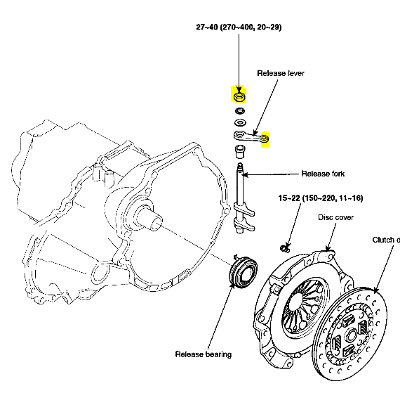 Diagram Of 1986 Porsche 944 Turbo Engine additionally Diagram Of How A 1992 Hyundai Elantra Transmission Is Removed further 1983 Porsche 928s Wiring Diagram in addition 360261 Capping Off Power Steering Rack besides Showthread. on porsche 928 power steering