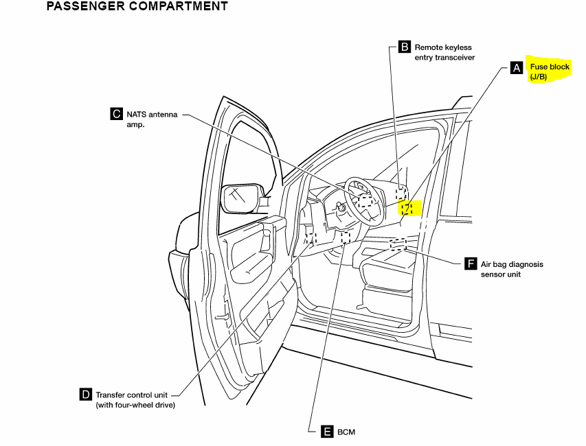 where is radio fuse in 2014 nissan versa