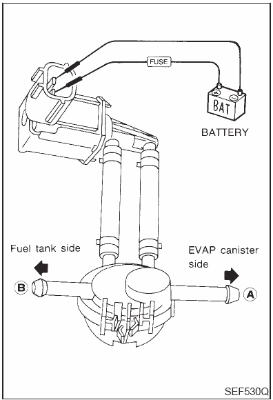 car alarm diagram for 1998 nissan maxima  car  free engine