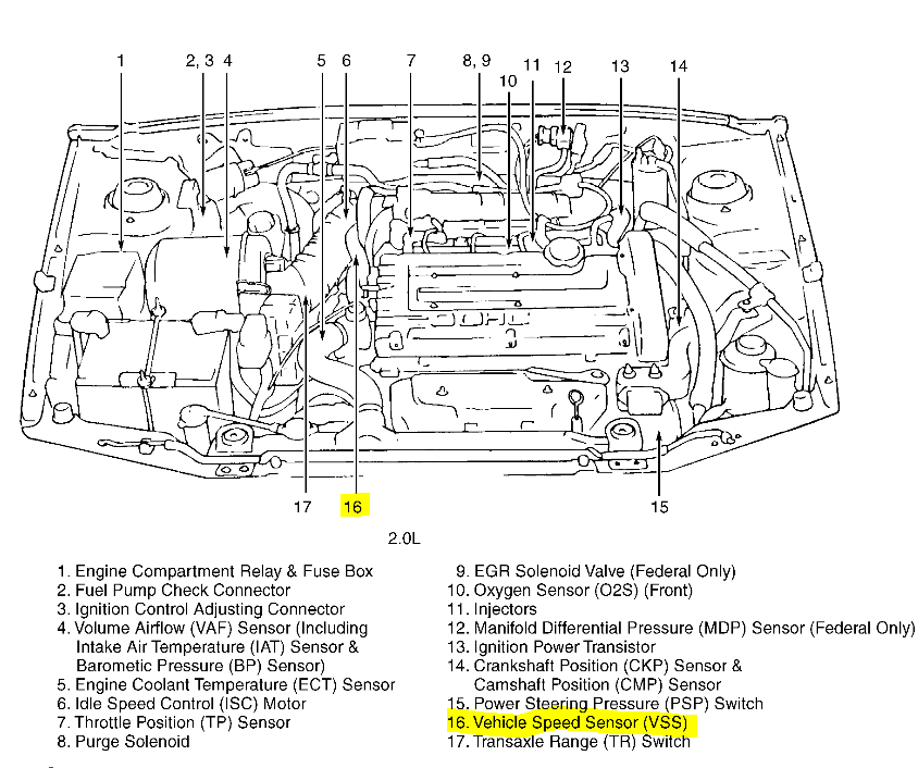 2003 hyundai elantra engine diagram