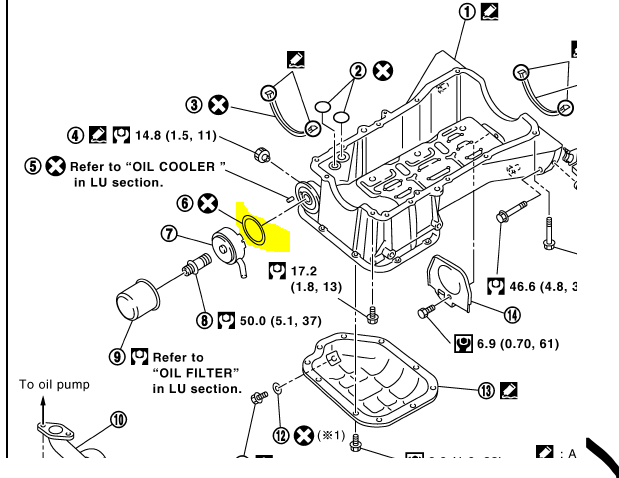 2006 nissan murano oil filter location  2006  free engine
