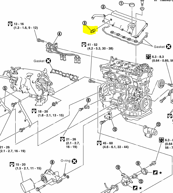 does someone know where the pvc hose connects to the valve cover  pictures would be nice