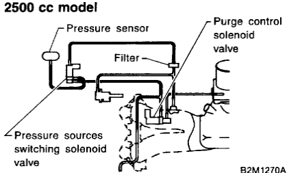 nissan altima 2009 qr25de engine diagram nissan free engine image for user manual