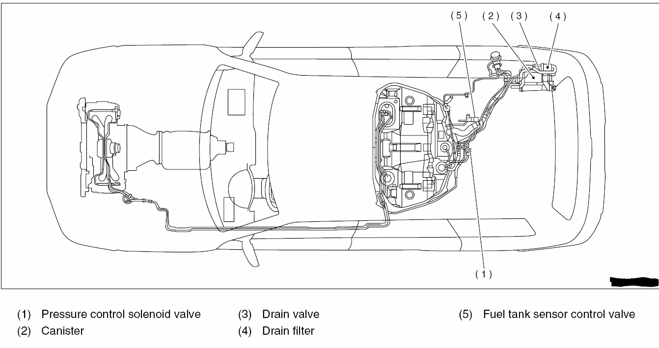 What Will Cause Evap Leak On 03 Liberty further Change Heater Core Or Ac Evaporator 2004 Dodge Stratus further How To Test The Ignition Coil 1 in addition Wide Band O2 Sensor in addition 47 ENGINE Fixing  mon Vacuum Leaks. on evap system explained