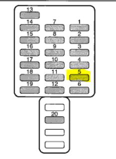 i have a 2002 subaru outback and just had the alternator ... subaru impreza alternator fuse box diagram #11