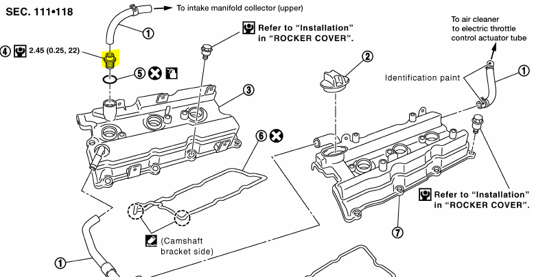 where is the pcv valve on a 2007 nissan quest and how do i