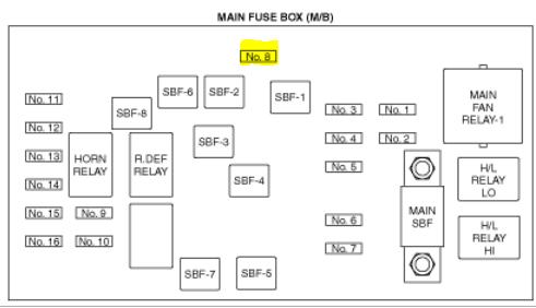 2009 forester  the radio  time display  interior lights subaru gc8 wiring-diagram