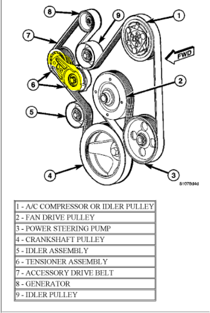 2004 Dodge Durango Hemi Engine Diagram Car Interior Design