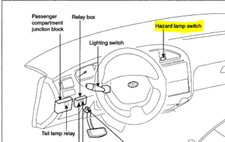 Oil Change Light further Symbols For Book in addition Dash Gauge Wiring further Clarion Vx400 Wiring Diagram furthermore Bmw Malfunction Codes. on nissan dash symbols