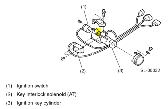 subaru baja locked steering wheel and ignition  what to do