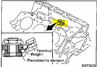 2003 Infiniti Qx4 Engine Diagram