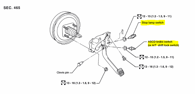 Brake pedal 887 additionally P 0900c15280268e0f further Pontiac Grand Am 2001 2004 Fuse Box Diagram as well Saturn Rear Brake Repair QNbo2txEW2tr52i 7CK9kPbVXODIxRYgc65aplk3 gdhs as well Freightliner Dash Lights. on nissan sentra brake light switch