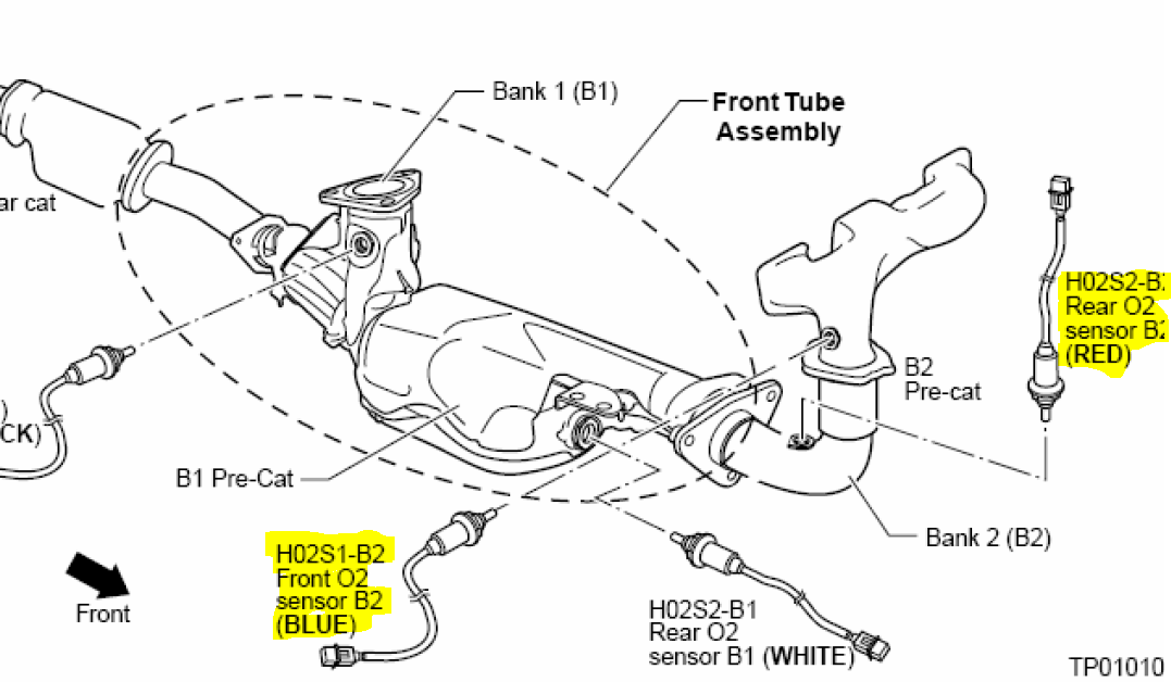 Cadillac O2 Sensor Bank 1 Location on cadillac catera diagram