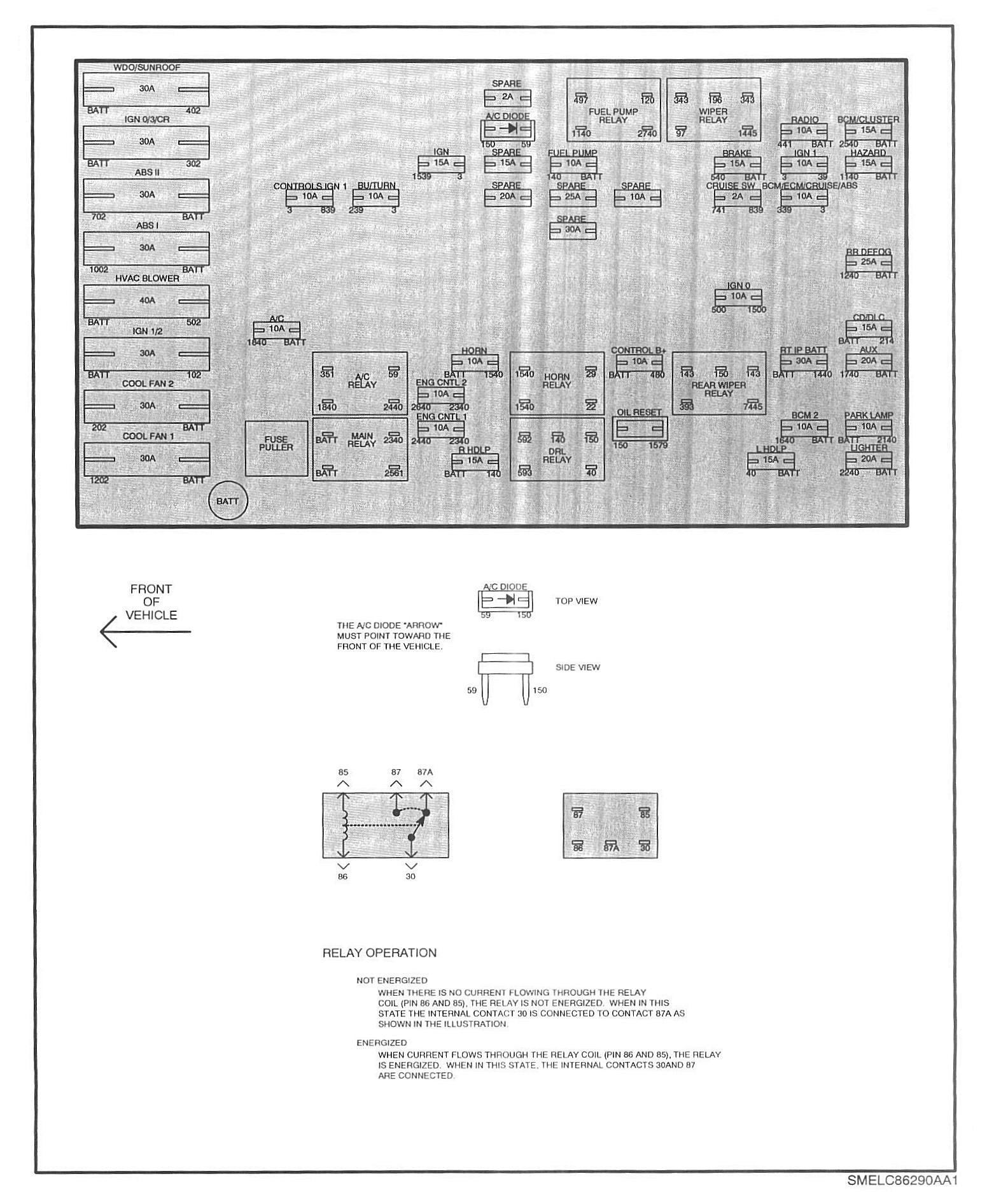 2002 Saturn L Series Fuse Box Diagram Archive Of Automotive Wiring Toyota Yaris L200 Another Blog About U2022 Rh Ok2 Infoservice Ru