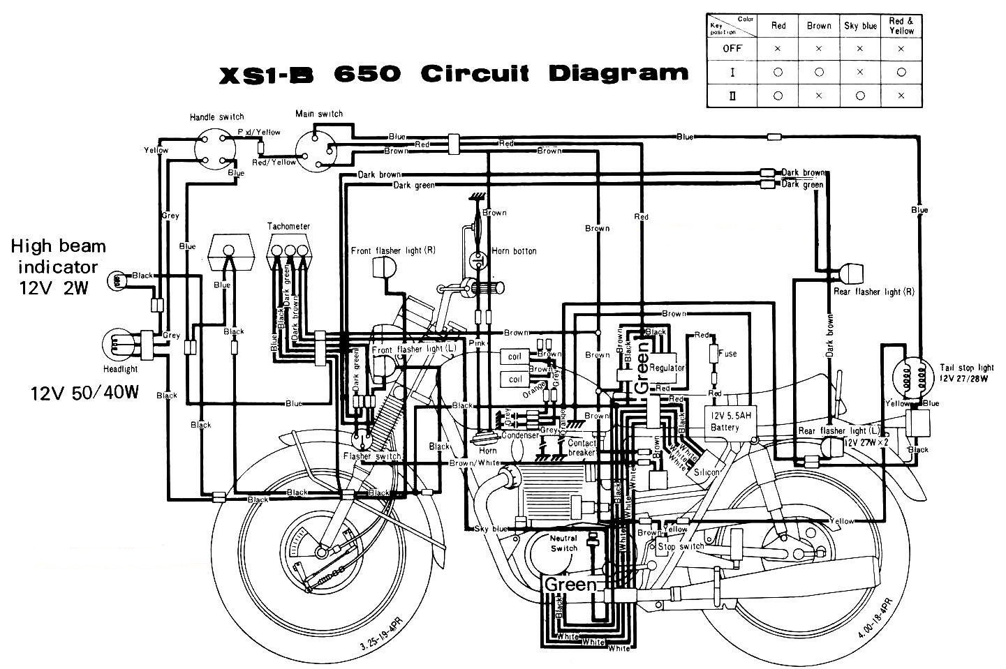 1976 Suzuki Ts185 Wiring Diagram - Wiring Diagram And Schematics