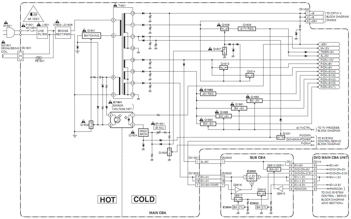 tv dvd combo diagram  tv  get free image about wiring diagram