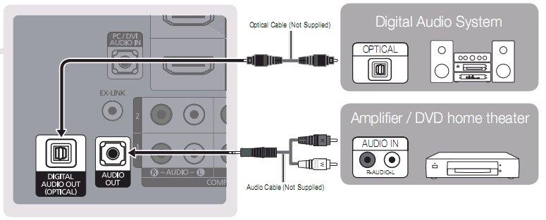 vizio sound bar wiring diagram tv wiring diagram wiring