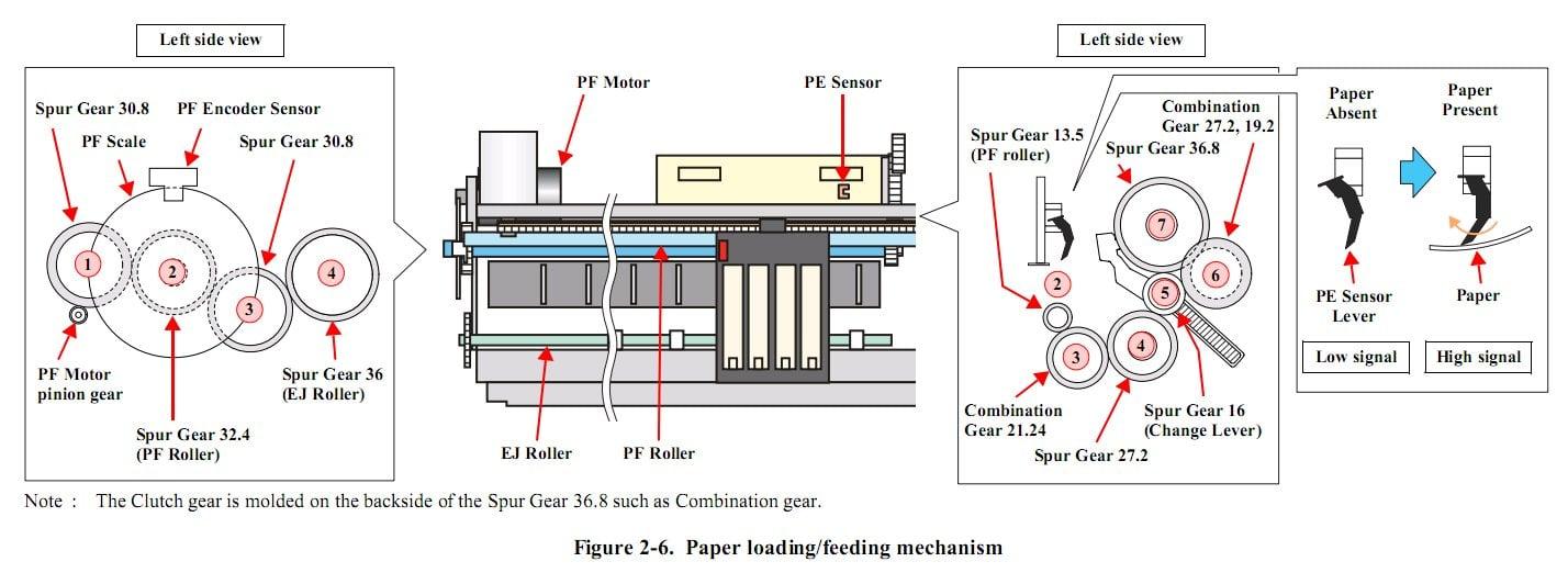 Epson printer paper jam help