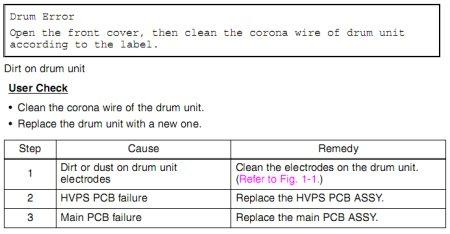 fax machine drum error