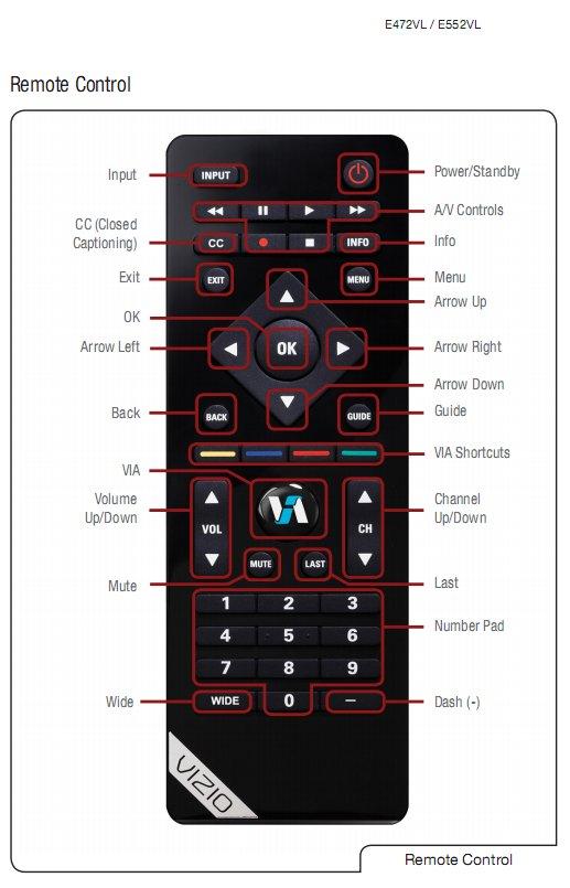 Vizio Tv Input Button