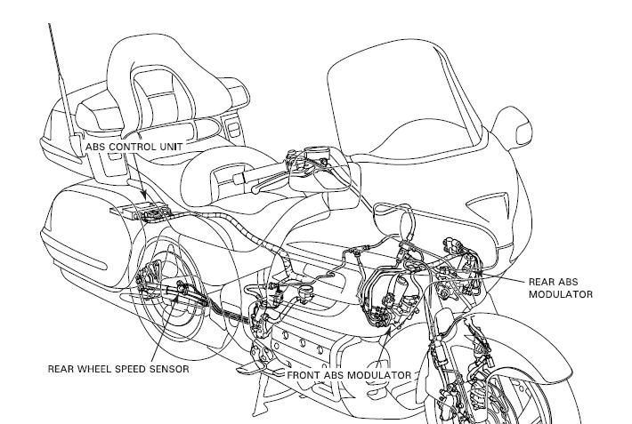 I Need The Location Of The Abs Controller Unit On The 2008 Gl1800 Airbag Goldwing Please Under