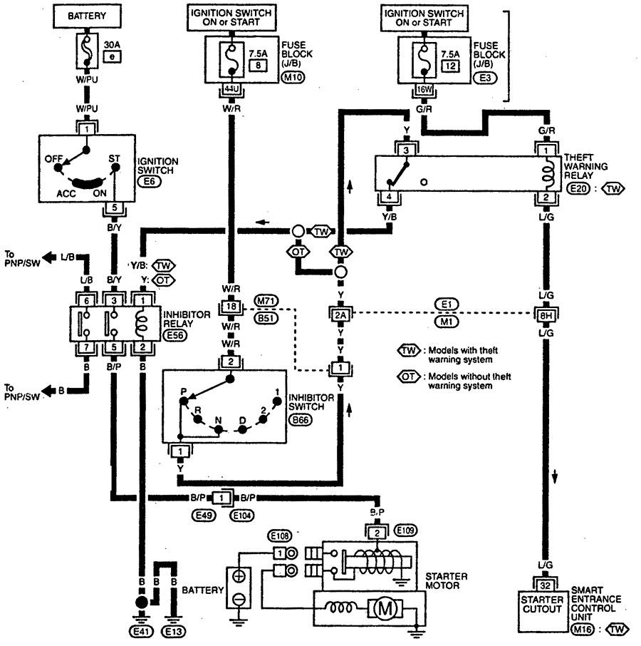 ignition switch wiring diagram on 89 nissan pathfinder
