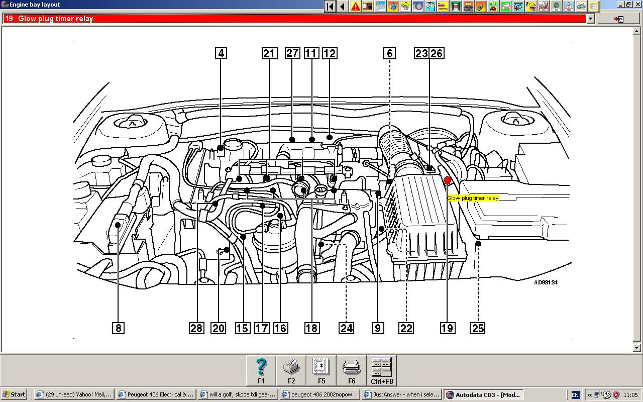 Peugeot Partner Glow Plug Wiring Diagram Great Design Of Ford Diesel Caterpillar Plugs Parts 2001 F250 73 Relay
