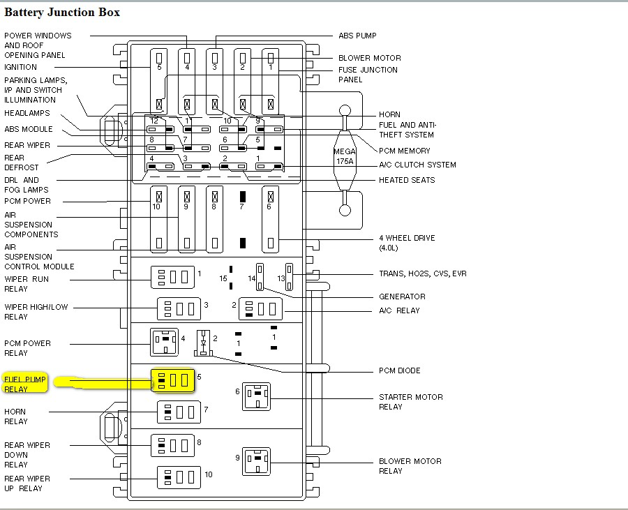 1999 Ford Explorer Fuel Pump Wiring Diagram on 2001 ford taurus radio fuse