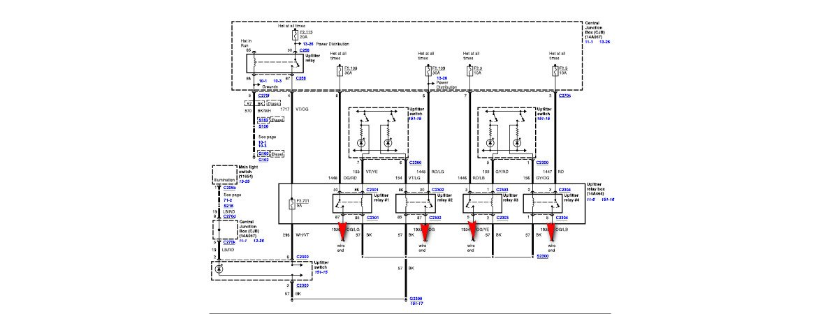 wiring diagram for f aux switches wiring diagram for 2006 f250 deisel towing aux lighting but can seem to leads wiring diagram for 2011 f250 aux switches 2015 upfitter