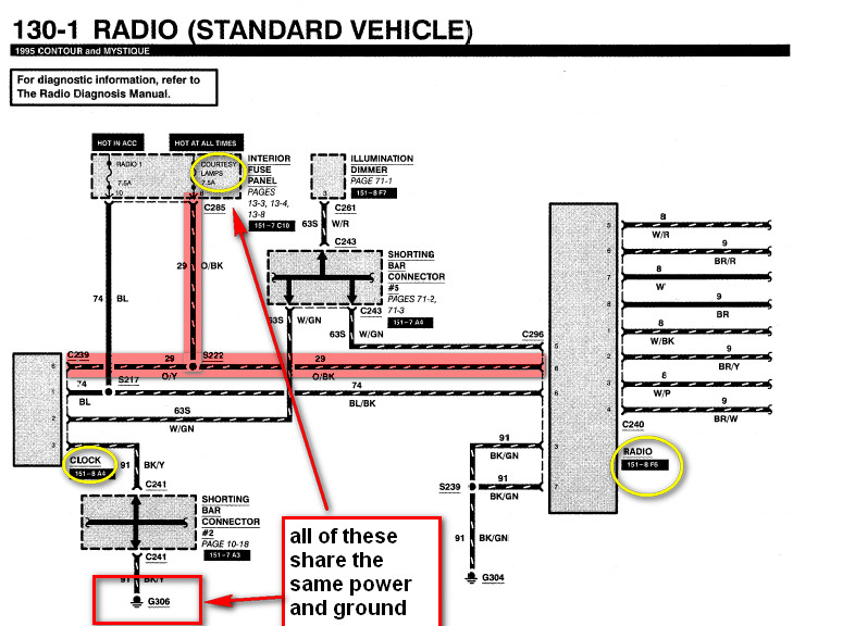 radio wiring diagram 1998 ford expedition radio wiring diagrams