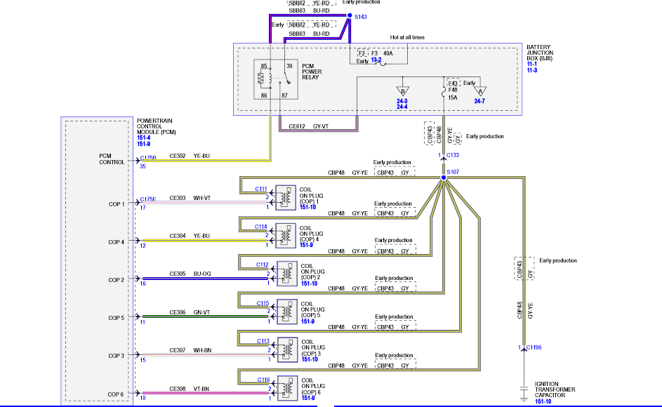 ford edge wiring diagram ford wiring diagrams