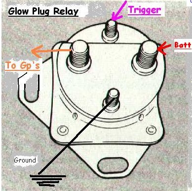 i have a 1999 f350 7.3l with just over 215k was giving me ... glow plug relay wiring diagram golf mk3 #6